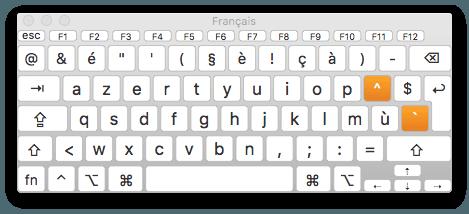 clavier virtuel macbook pro retina