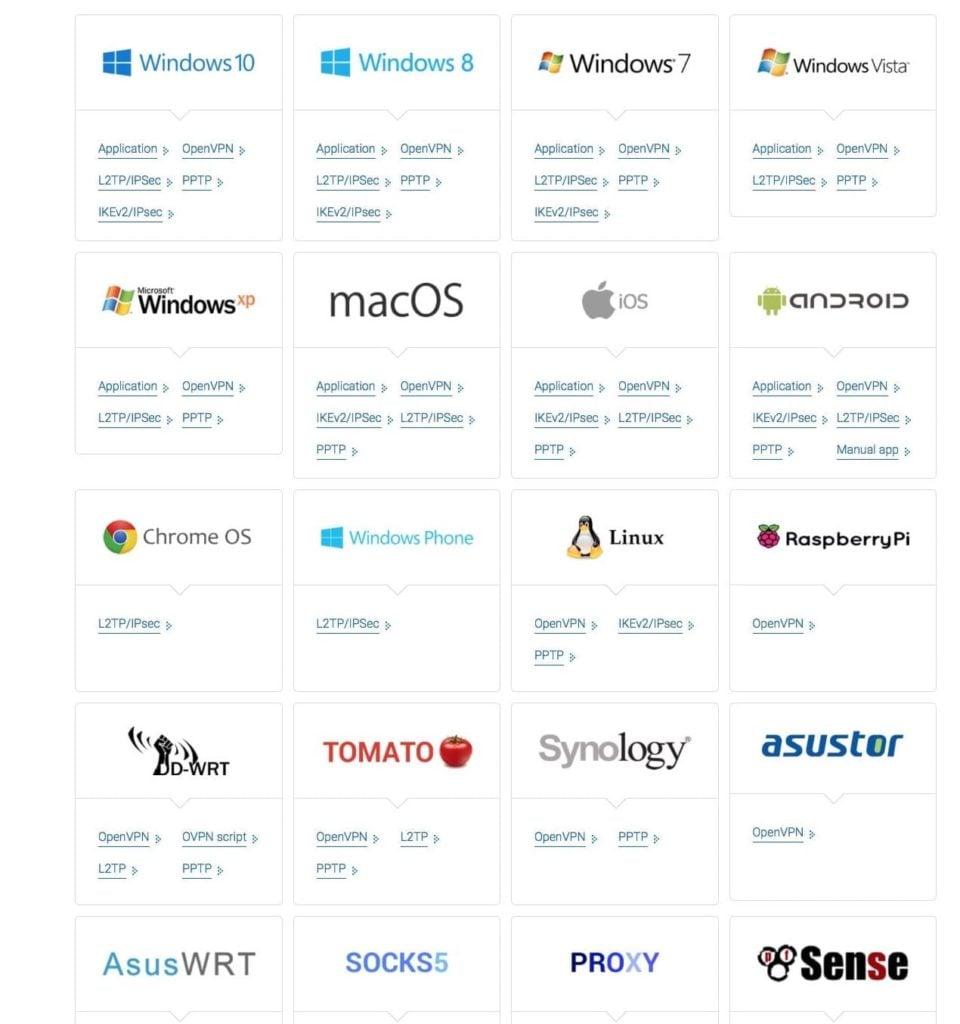 vpn pour mac ios windows synology app